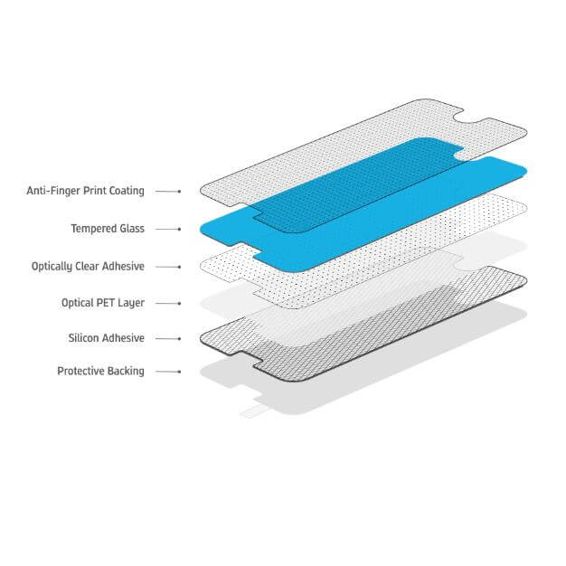 Gadget Guard Tempered Glass Black Ice Edition — калено стъклено защитно покритие за дисплея на Huawei P20 Lite (черен-прозрачен) - 3