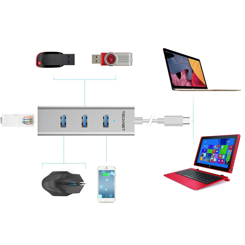 TeckNet TA301 Type-C 3-Port USB 3.0 Hub with Ethernet Adapter — алуминиев USB-C хъб с 3xUSB изхода и Ethernet порт - 4