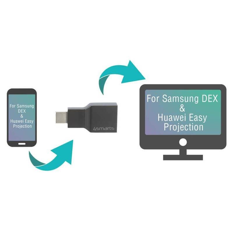 4smarts Passive Adapter Picco USB-C to HDMI 4K (DeX, Easy Projection) - адаптер от USB-C към HDMI 4K