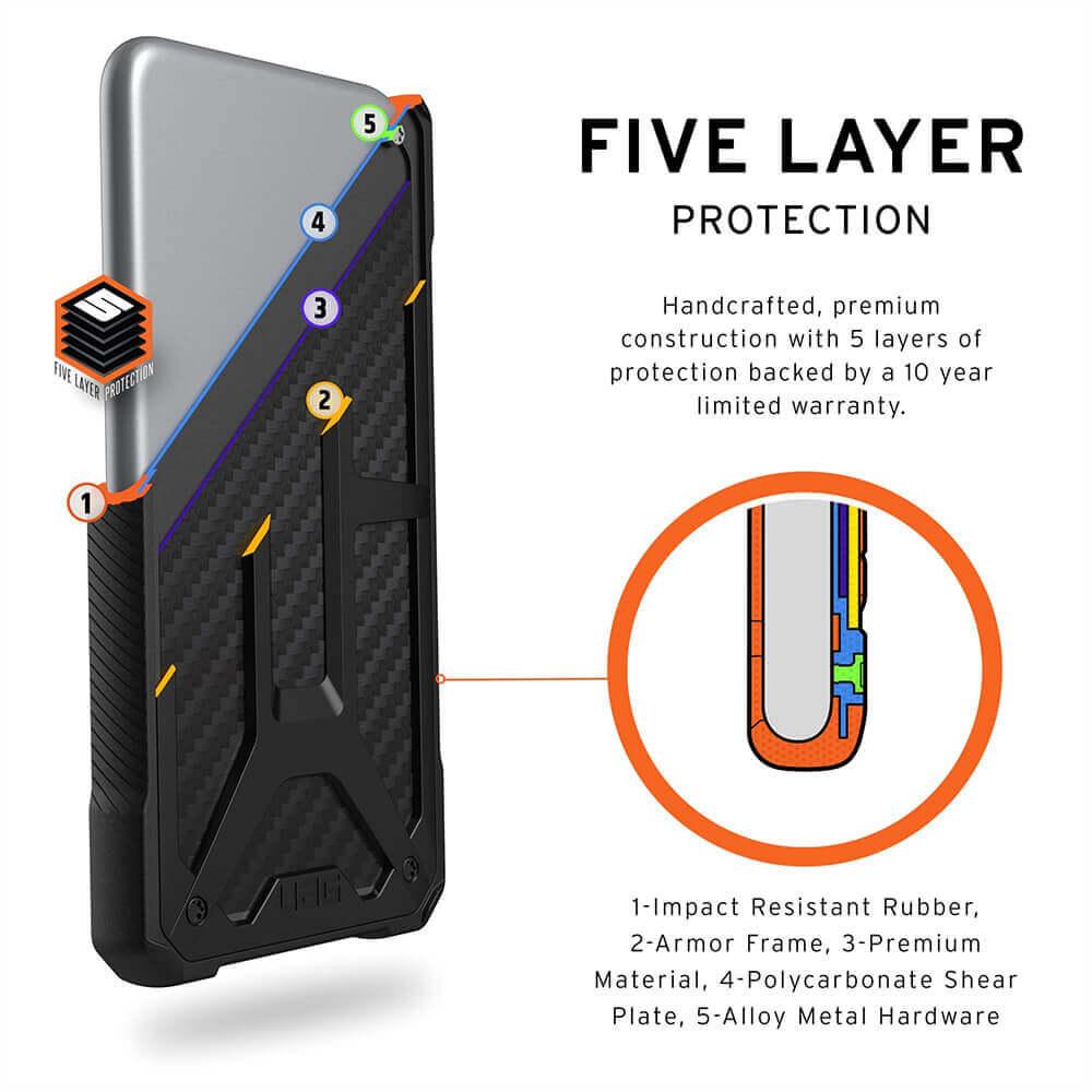 Urban Armor Gear Monarch Case — удароустойчив хибриден кейс за iPhone 11 (черен-карбон) - 2
