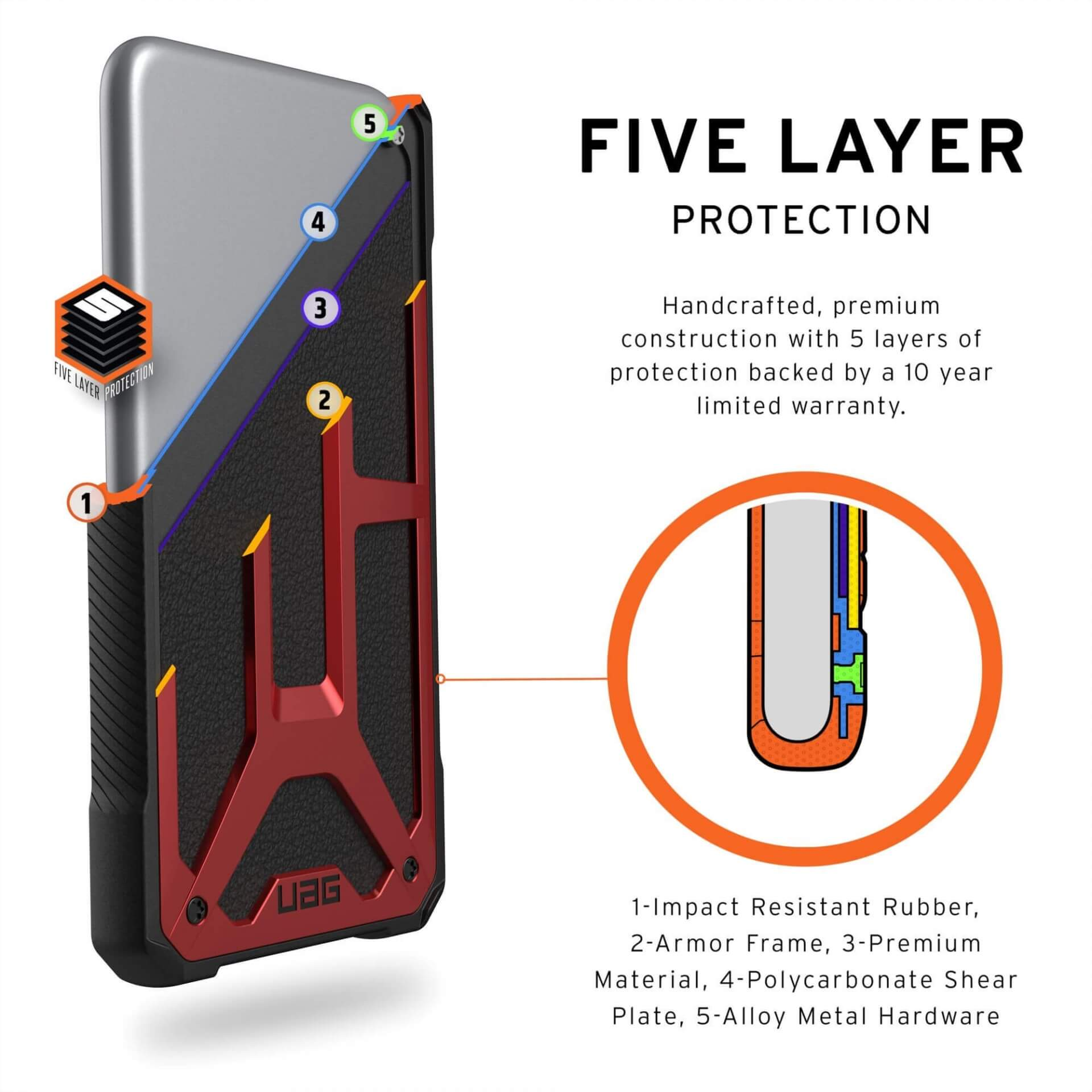 Urban Armor Gear Monarch Case — удароустойчив хибриден кейс за iPhone 11 Pro (червен) - 3